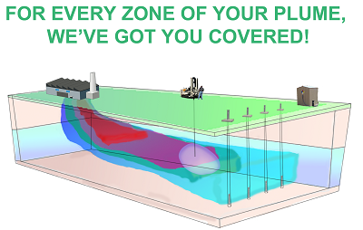 In situ groundwater remediation technologies for every zone of your plume.